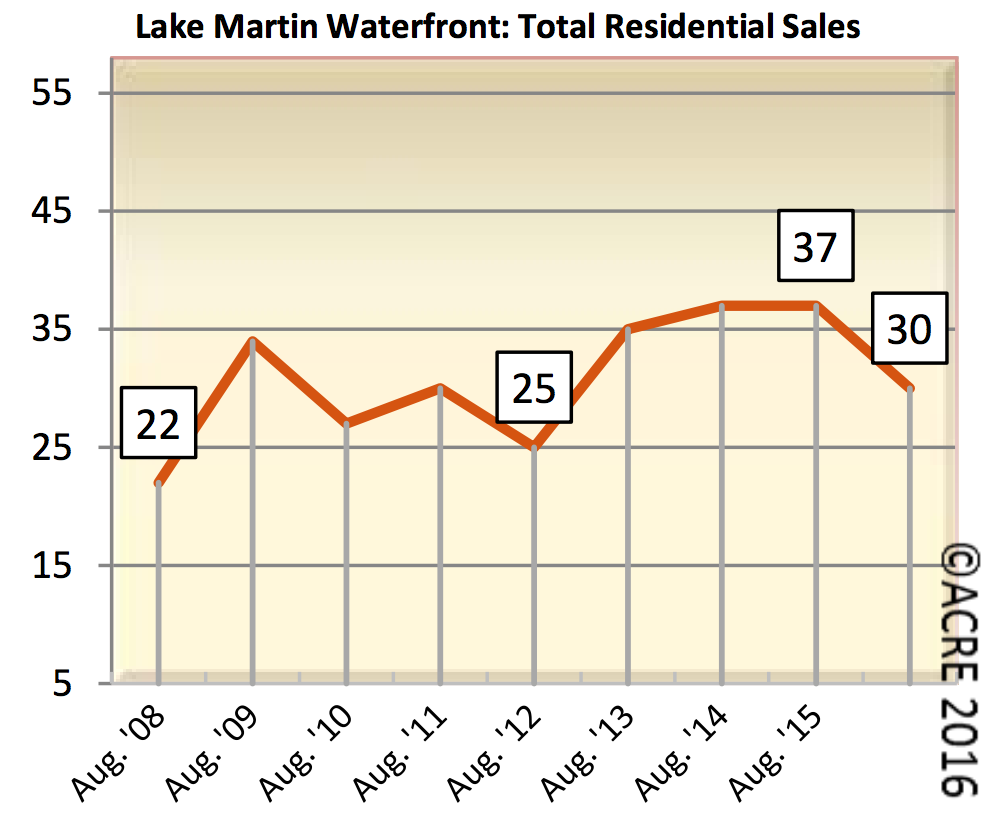 august-16-market-report-graph-b